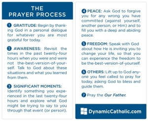 Prayer Process1