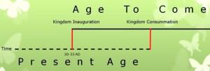 eschatology-chart